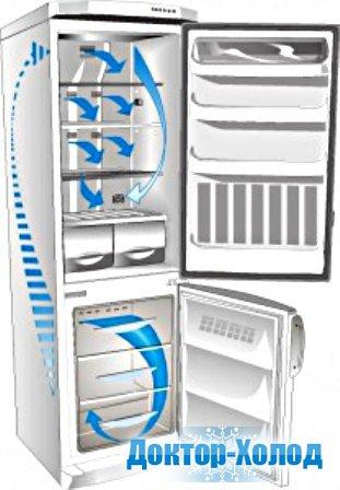 Теплообмен в холодильнике